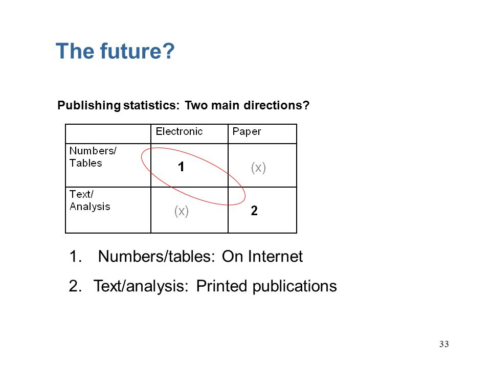 33 The future. Publishing statistics: Two main directions.