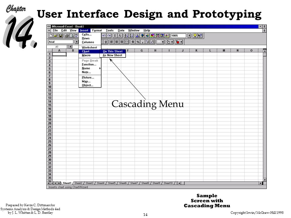 Copyright Irwin/McGraw-Hill 1998 14 User Interface Design and Prototyping Prepared by Kevin C.