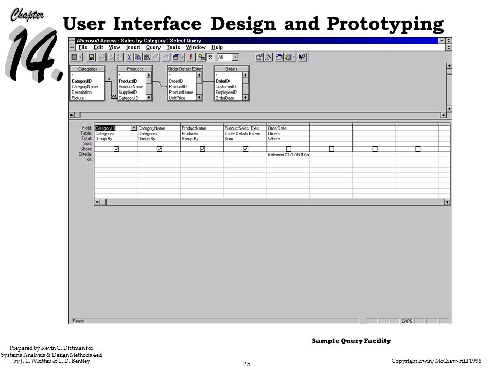Copyright Irwin/McGraw-Hill 1998 25 User Interface Design and Prototyping Prepared by Kevin C.