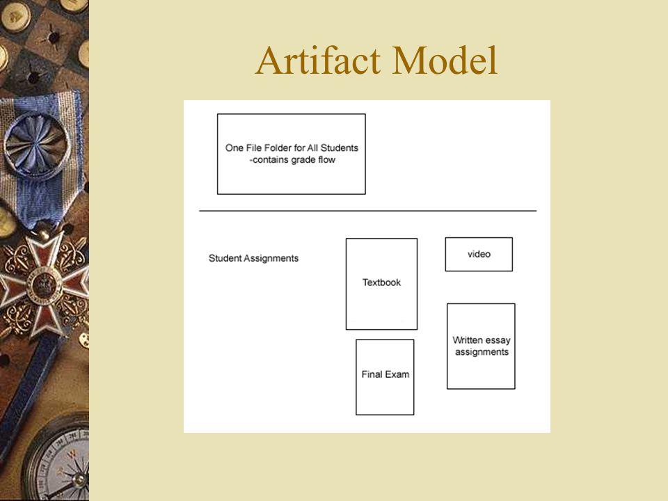 Artifact Model