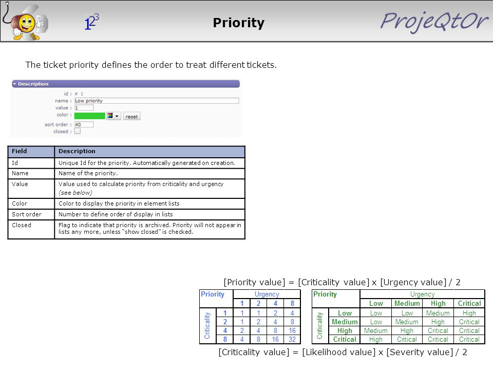 Priority The ticket priority defines the order to treat different tickets. FieldDescription IdUnique Id for the priority. Automatically generated on c