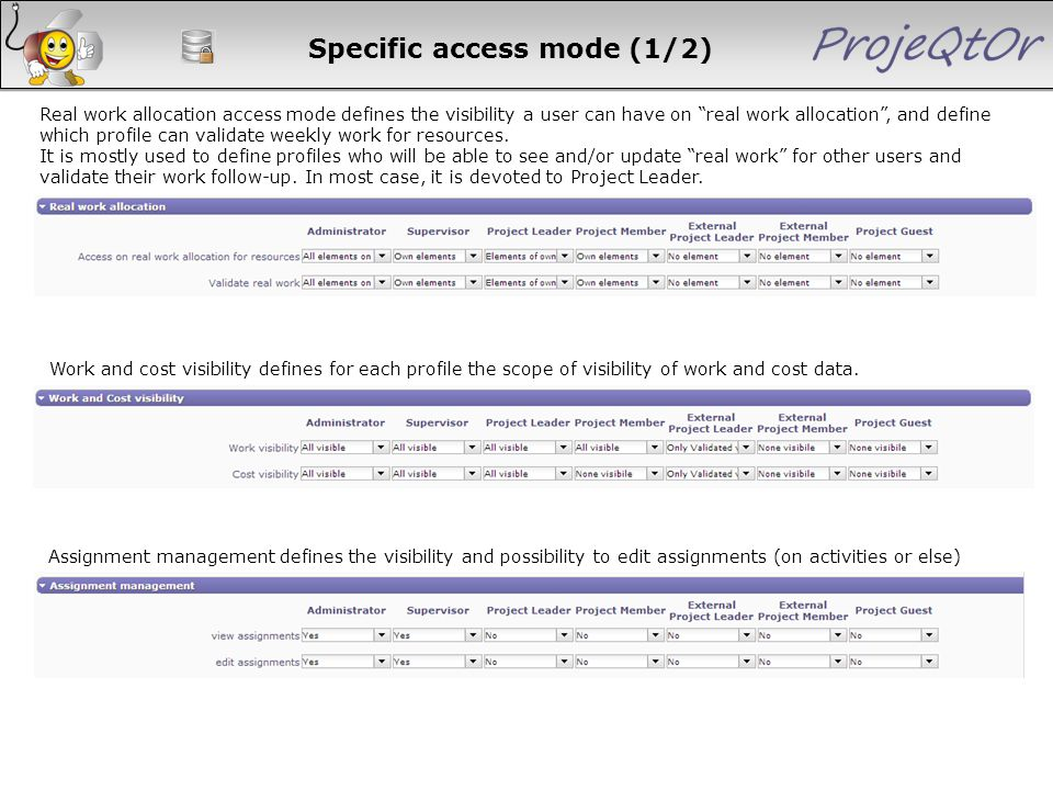 """Specific access mode (1/2) Real work allocation access mode defines the visibility a user can have on """"real work allocation"""", and define which profile"""