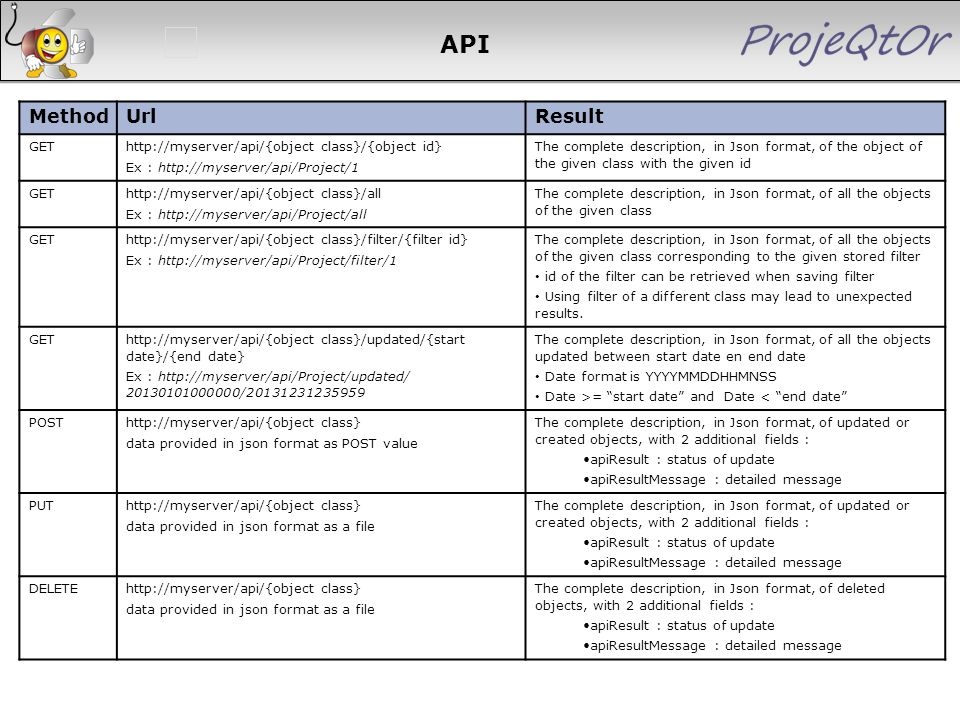 API MethodUrlResult GET http://myserver/api/{object class}/{object id} Ex : http://myserver/api/Project/1 The complete description, in Json format, of