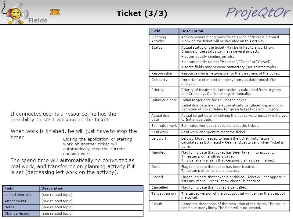 Ticket (3/3) Fields FieldDescription Linked elements(see related topic) Attachments(see related topic) Notes(see related topic) Change History(see rel