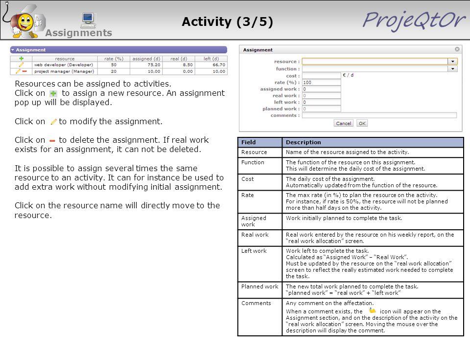 Activity (3/5) Assignments FieldDescription ResourceName of the resource assigned to the activity. Function The function of the resource on this assig