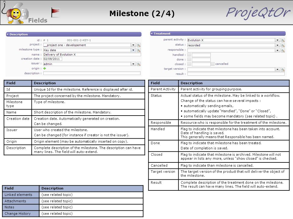 Milestone (2/4) Fields FieldDescription Parent ActivityParent activity for grouping purpose. Status Actual status of the milestone. May be linked to a