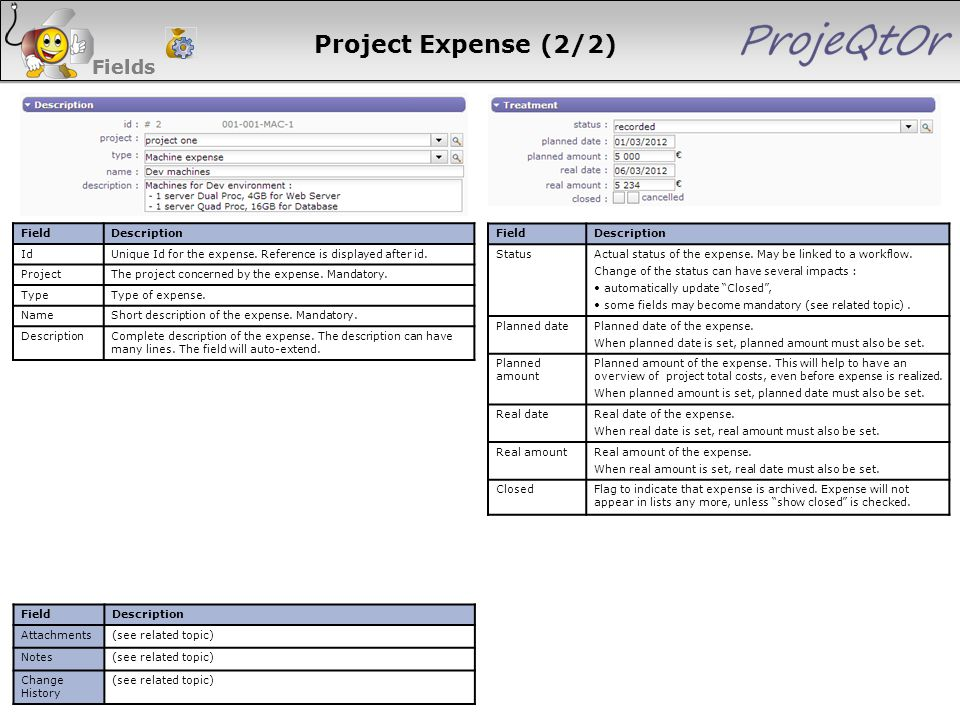 Project Expense (2/2) Fields FieldDescription Status Actual status of the expense. May be linked to a workflow. Change of the status can have several