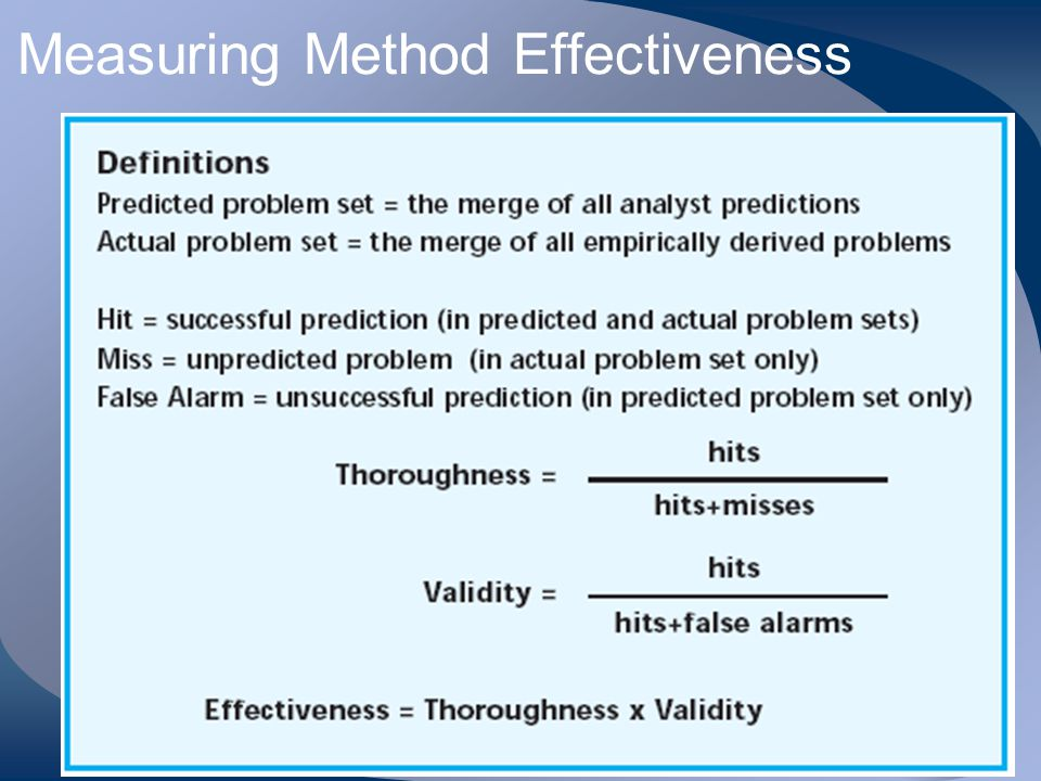 Measuring Method Effectiveness