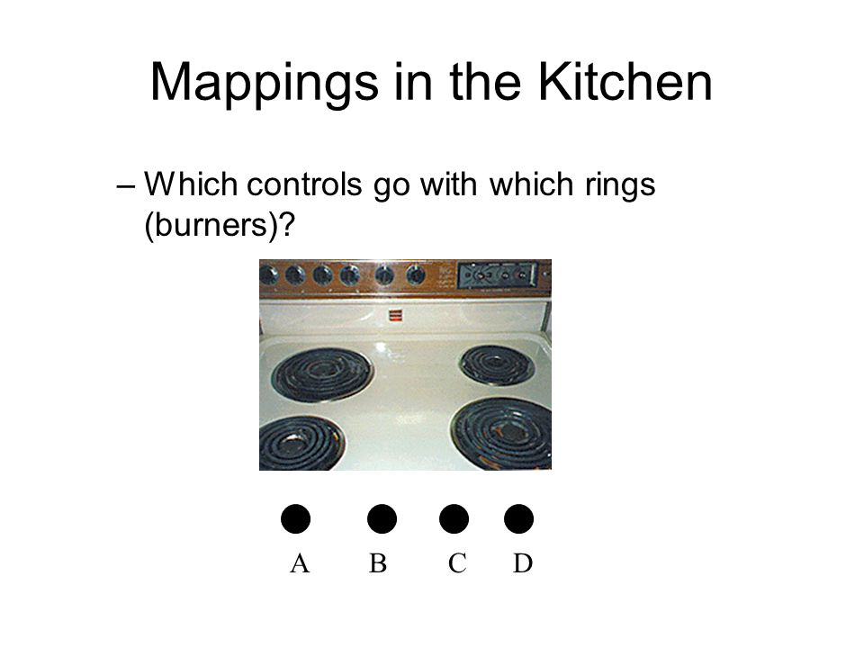 Mappings in the Kitchen –Which controls go with which rings (burners)? ABCD