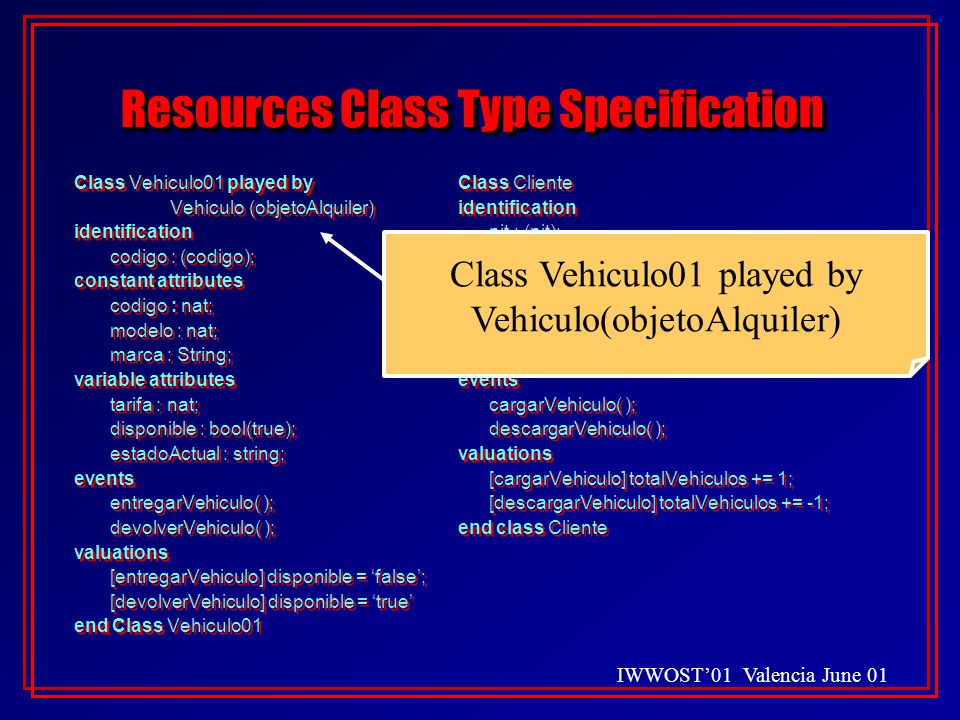IWWOST'01 Valencia June 01 Resources Class Type Specification Class Vehiculo01 played byClass Cliente Vehiculo (objetoAlquiler)identification identification nit : (nit); codigo : (codigo);constant attributes constant attributes nit :nat; codigo : nat; nombre : string modelo : nat; variable attributes marca : String; totalVehiculos : nat(0); variable attributesevents tarifa : nat; cargarVehiculo( ); disponible : bool(true); descargarVehiculo( ); estadoActual : string;valuations events [cargarVehiculo] totalVehiculos += 1; entregarVehiculo( ); [descargarVehiculo] totalVehiculos += -1; devolverVehiculo( );end class Cliente valuations [entregarVehiculo] disponible = 'false'; [devolverVehiculo] disponible = 'true' end Class Vehiculo01 Class Vehiculo01 played byClass Cliente Vehiculo (objetoAlquiler)identification identification nit : (nit); codigo : (codigo);constant attributes constant attributes nit :nat; codigo : nat; nombre : string modelo : nat; variable attributes marca : String; totalVehiculos : nat(0); variable attributesevents tarifa : nat; cargarVehiculo( ); disponible : bool(true); descargarVehiculo( ); estadoActual : string;valuations events [cargarVehiculo] totalVehiculos += 1; entregarVehiculo( ); [descargarVehiculo] totalVehiculos += -1; devolverVehiculo( );end class Cliente valuations [entregarVehiculo] disponible = 'false'; [devolverVehiculo] disponible = 'true' end Class Vehiculo01 Class Vehiculo01 played by Vehiculo(objetoAlquiler)