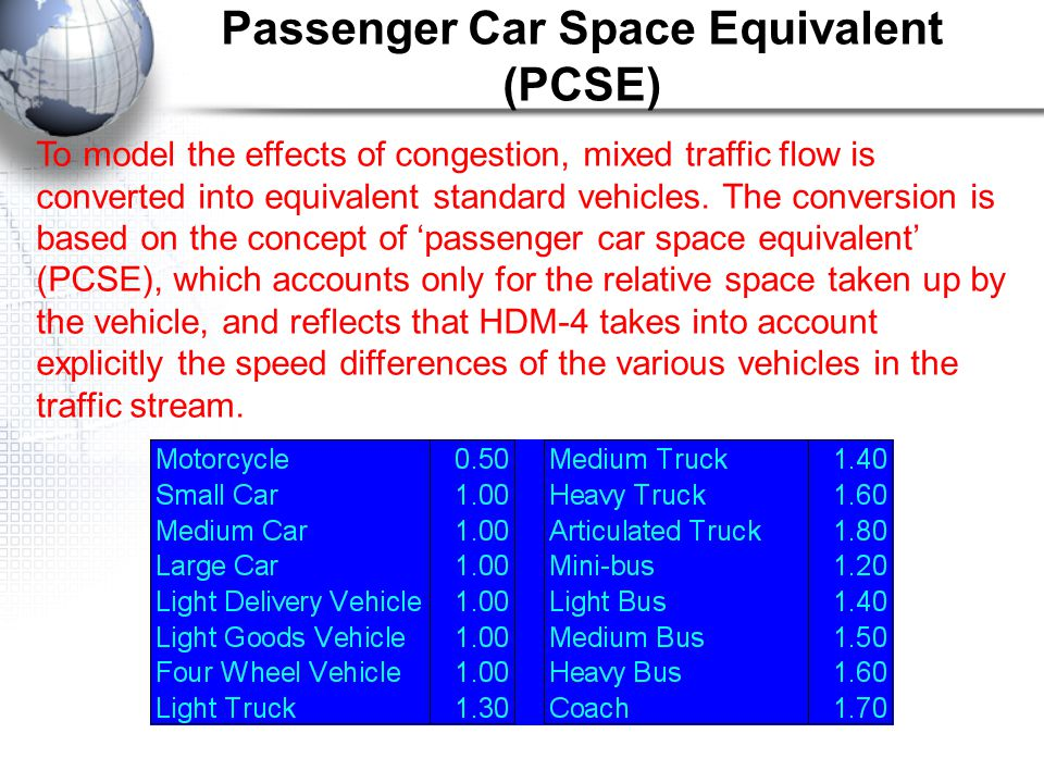 To model the effects of congestion, mixed traffic flow is converted into equivalent standard vehicles.