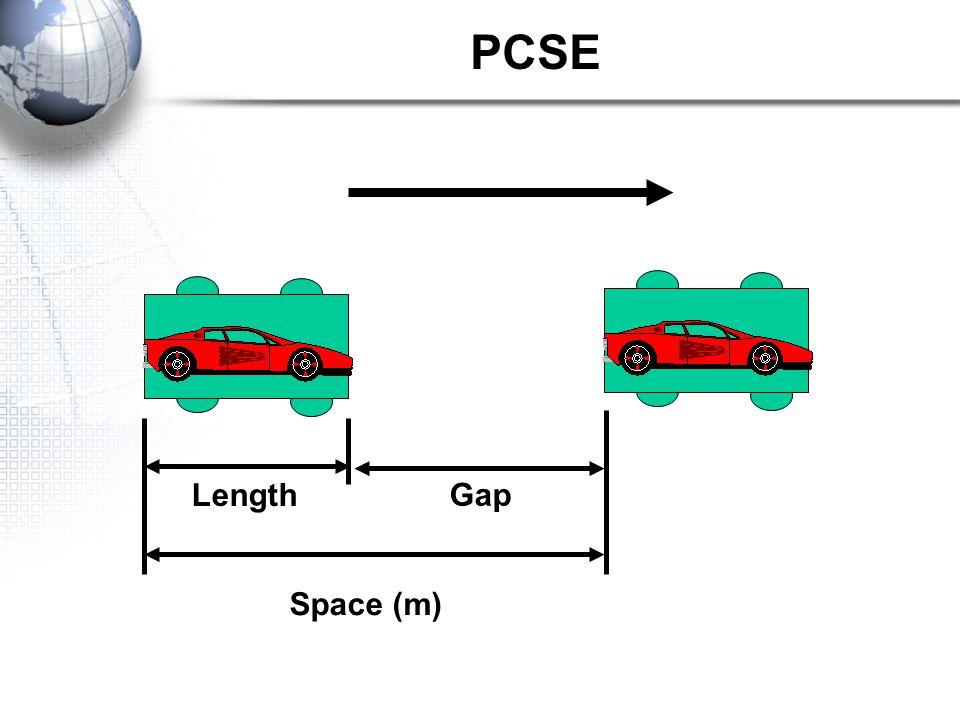 Length Gap Space (m) PCSE