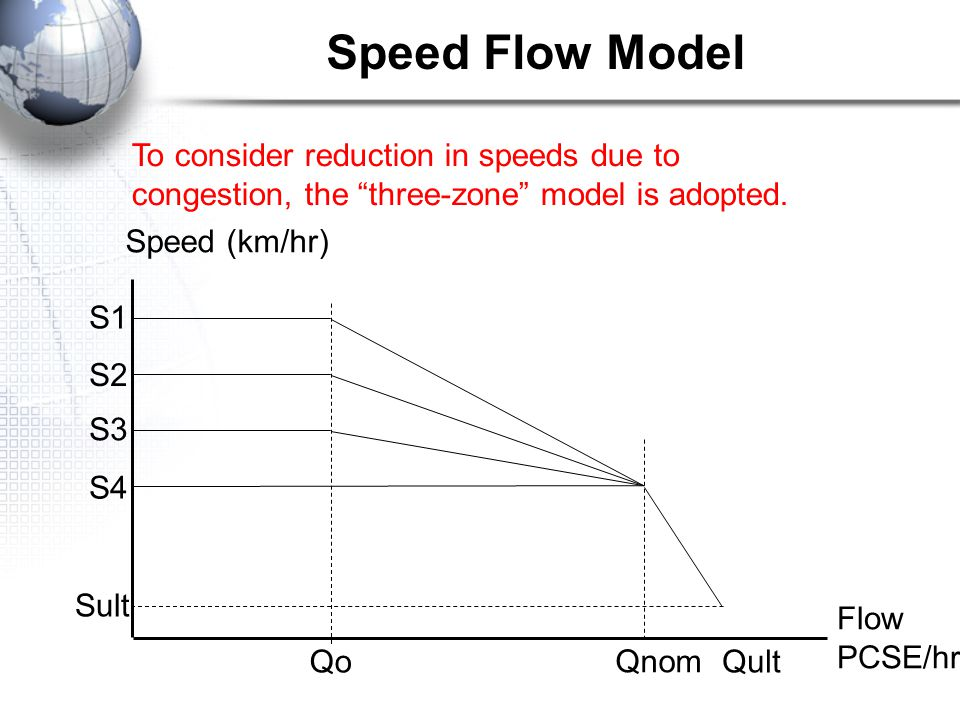 To consider reduction in speeds due to congestion, the three-zone model is adopted.