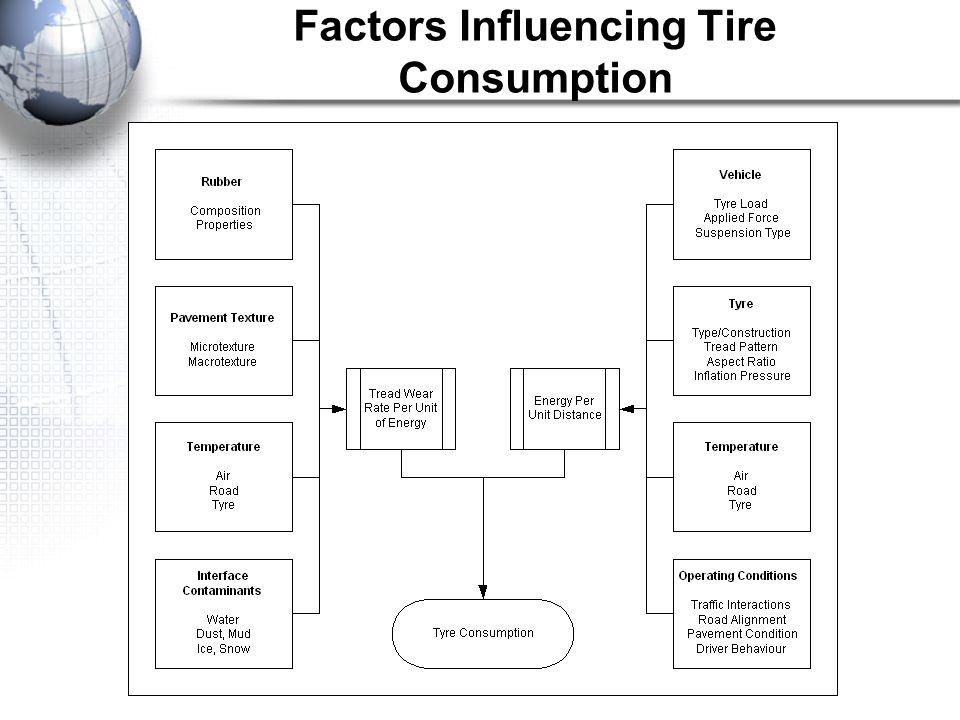 Factors Influencing Tire Consumption