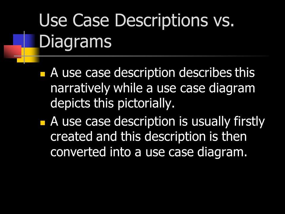 Use Case Descriptions vs. Diagrams A use case description describes this narratively while a use case diagram depicts this pictorially. A use case des