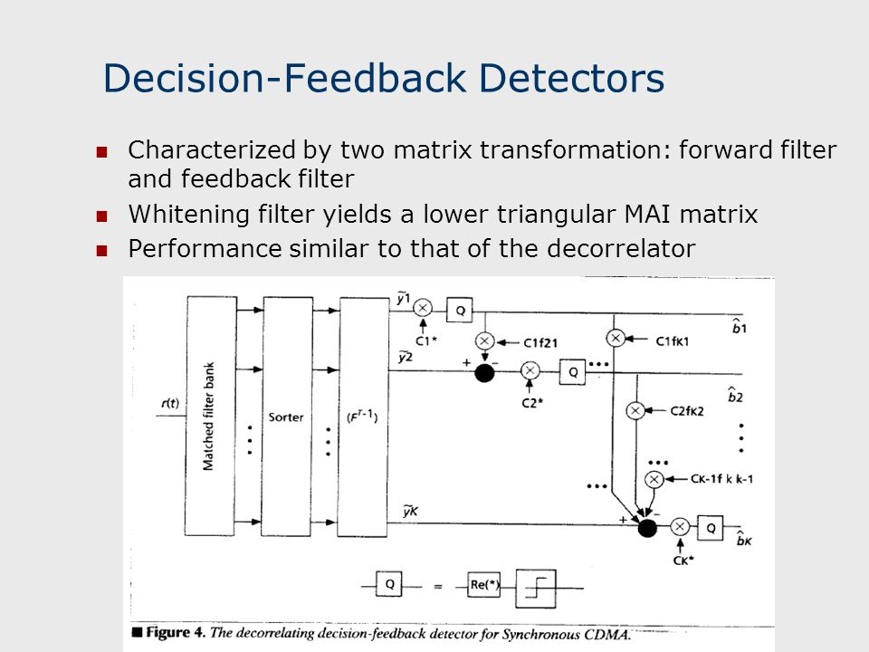 Decision-Feedback Detectors Characterized by two matrix transformation: forward filter and feedback filter Whitening filter yields a lower triangular
