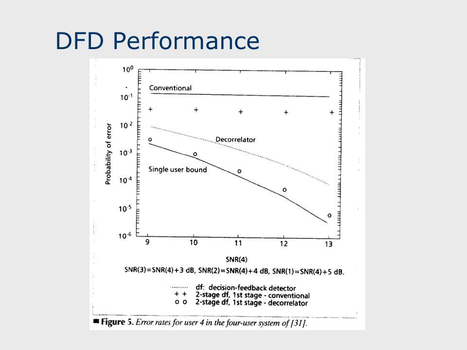 DFD Performance
