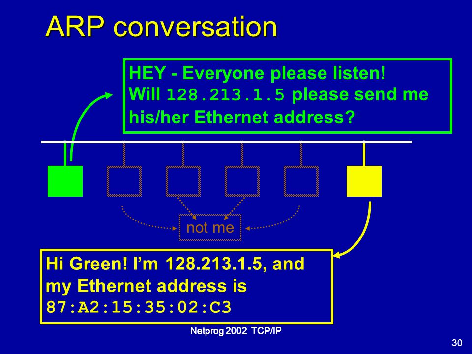 30 Netprog 2002 TCP/IP ARP conversation HEY - Everyone please listen.
