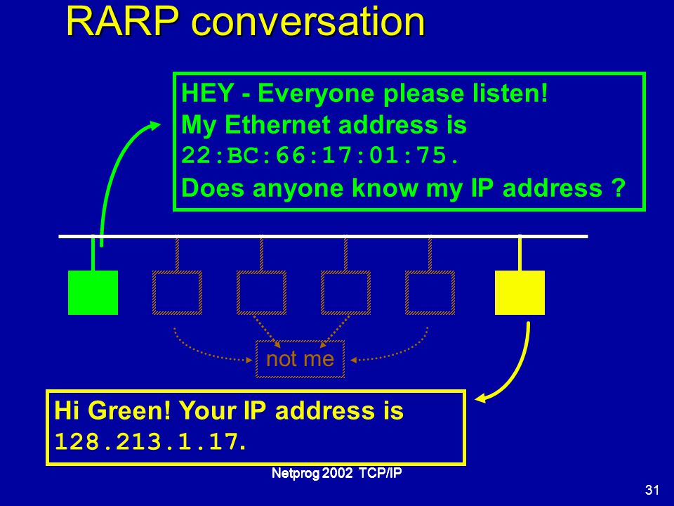 31 Netprog 2002 TCP/IP RARP conversation HEY - Everyone please listen.