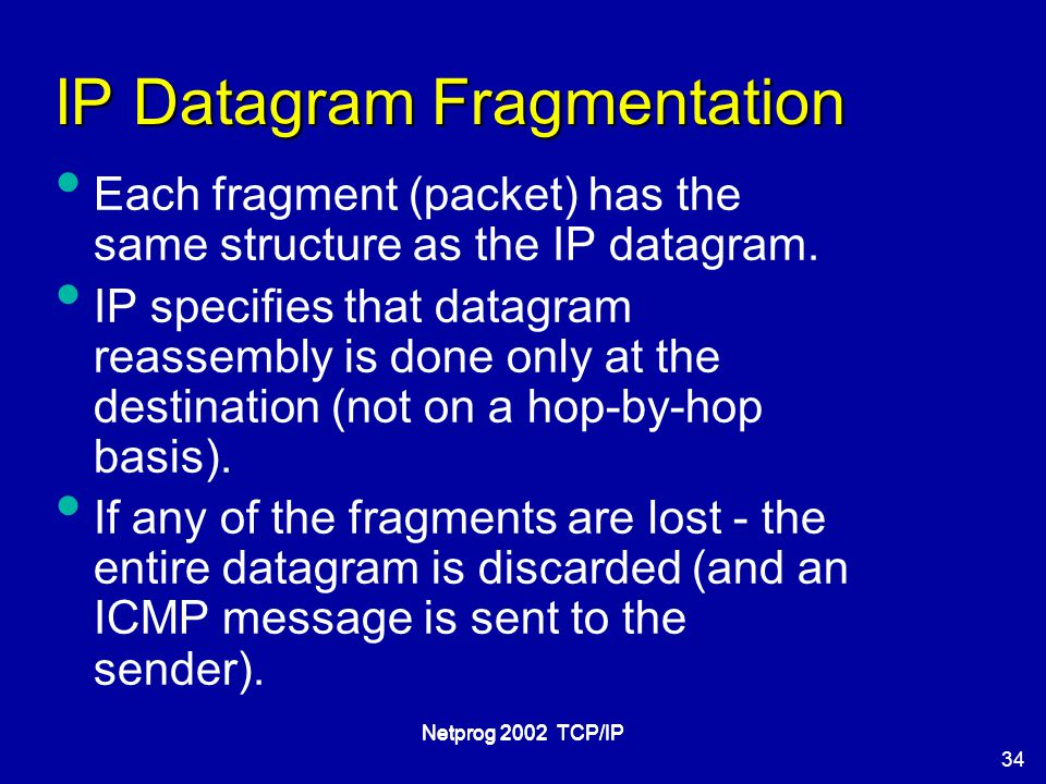 34 Netprog 2002 TCP/IP IP Datagram Fragmentation Each fragment (packet) has the same structure as the IP datagram.