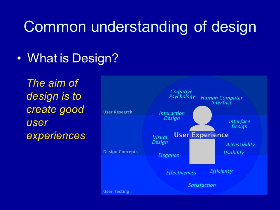 Common understanding of design What is Design The aim of design is to create good user experiences