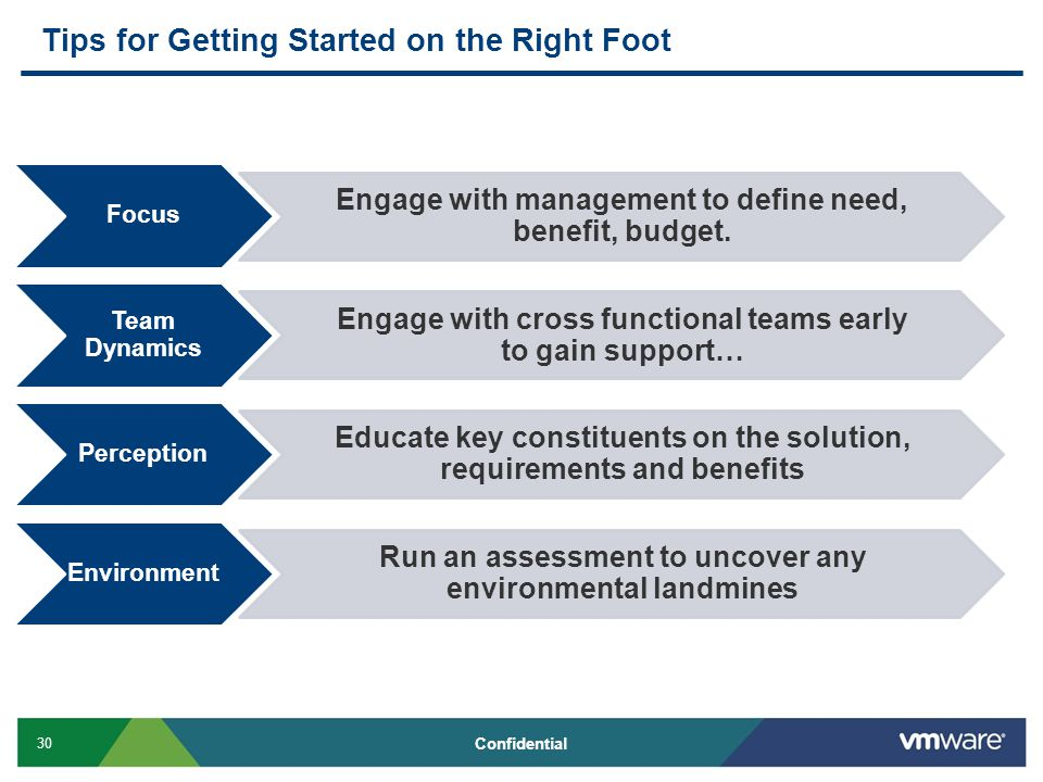 30 Confidential Tips for Getting Started on the Right Foot Focus Engage with management to define need, benefit, budget.