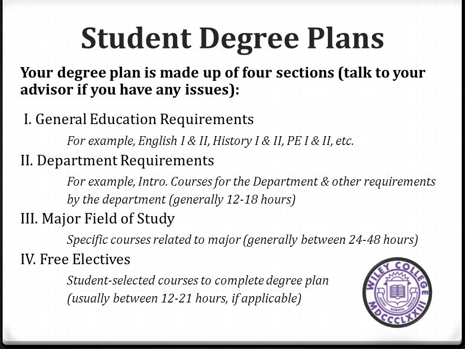 Student Degree Plans Your degree plan is made up of four sections (talk to your advisor if you have any issues): I. General Education Requirements For