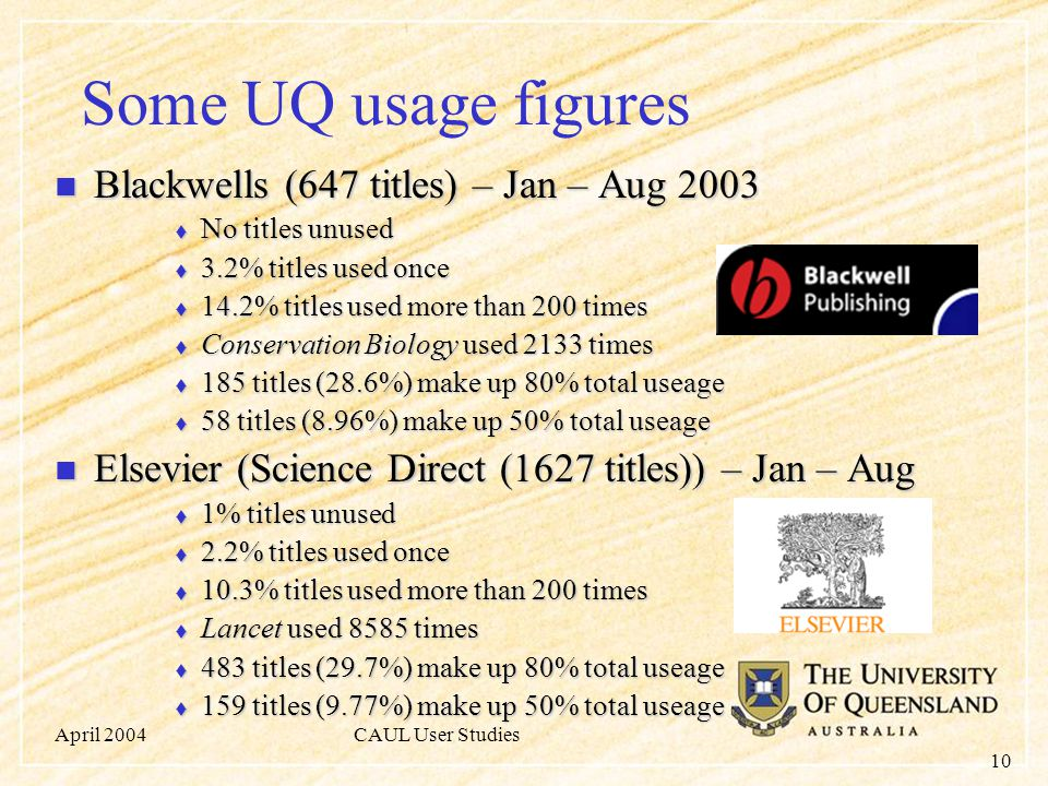 April 2004CAUL User Studies 10 Some UQ usage figures Blackwells (647 titles) – Jan – Aug 2003 Blackwells (647 titles) – Jan – Aug 2003  No titles unused  3.2% titles used once  14.2% titles used more than 200 times  Conservation Biology used 2133 times  185 titles (28.6%) make up 80% total useage  58 titles (8.96%) make up 50% total useage Elsevier (Science Direct (1627 titles)) – Jan – Aug Elsevier (Science Direct (1627 titles)) – Jan – Aug  1% titles unused  2.2% titles used once  10.3% titles used more than 200 times  Lancet used 8585 times  483 titles (29.7%) make up 80% total useage  159 titles (9.77%) make up 50% total useage