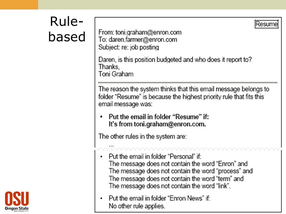 15 Rule- based