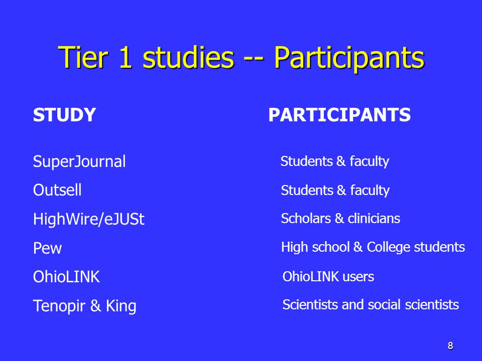 8 Tier 1 studies -- Participants STUDY PARTICIPANTS SuperJournal Outsell HighWire/eJUSt Pew OhioLINK Tenopir & King Students & faculty Scholars & clinicians High school & College students OhioLINK users Scientists and social scientists