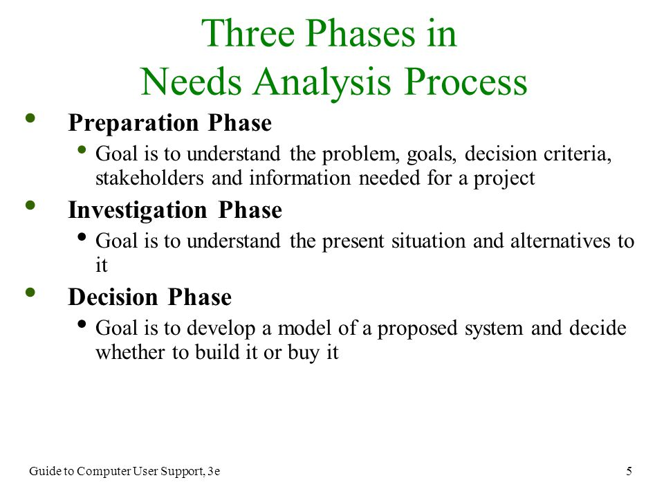 Guide to Computer User Support, 3e 5 Three Phases in Needs Analysis Process Preparation Phase Goal is to understand the problem, goals, decision crite