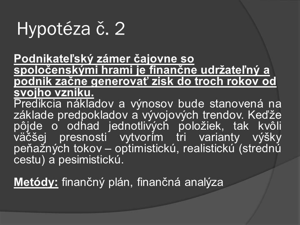 Hypotéza č. 2 Podnikateľský zámer čajovne so spoločenskými hrami je finančne udržateľný a podnik začne generovať zisk do troch rokov od svojho vzniku.