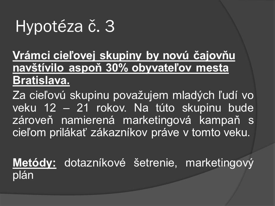 Hypotéza č. 3 Vrámci cieľovej skupiny by novú čajovňu navštívilo aspoň 30% obyvateľov mesta Bratislava. Za cieľovú skupinu považujem mladých ľudí vo v