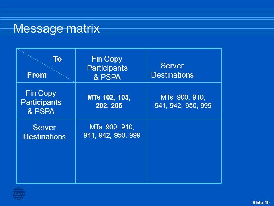 Slide 19 Message matrix Fin Copy Participants & PSPA Fin Copy Participants & PSPA Server Destinations Server Destinations MTs 900, 910, 941, 942, 950,