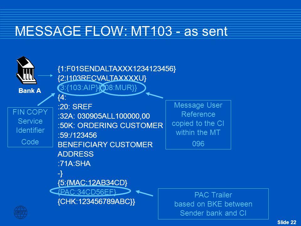 Slide 22 MESSAGE FLOW: MT103 - as sent {1:F01SENDALTAXXX1234123456} {2:I103RECVALTAXXXXU} {3:{103:AIP}{108:MUR}} {4: :20: SREF :32A: 030905ALL100000,0