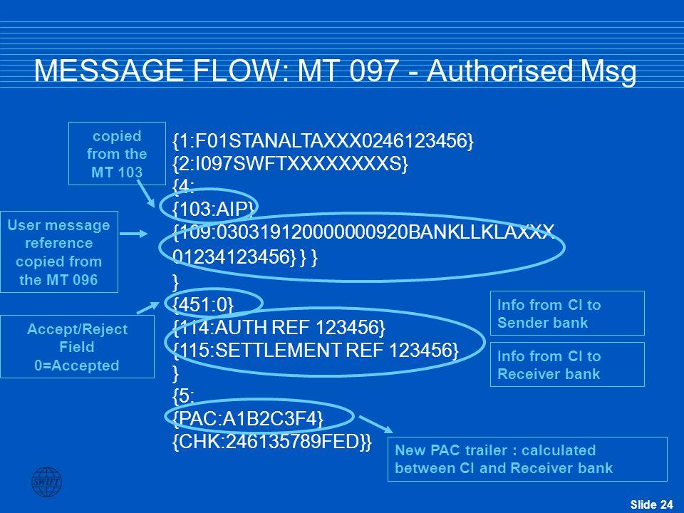 Slide 24 MESSAGE FLOW: MT 097 - Authorised Msg {1:F01STANALTAXXX0246123456} {2:I097SWFTXXXXXXXXS} {4: {103:AIP} {109:030319120000000920BANKLLKLAXXX 01