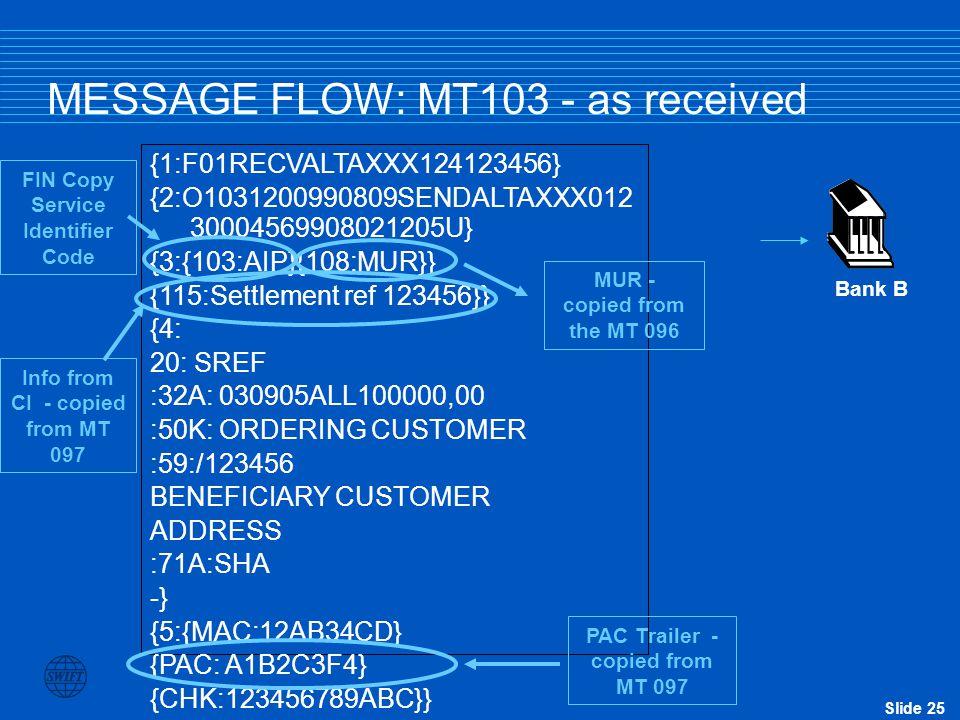 Slide 25 MESSAGE FLOW: MT103 - as received {1:F01RECVALTAXXX124123456} {2:O1031200990809SENDALTAXXX012 30004569908021205U} {3:{103:AIP}{108:MUR}} {115