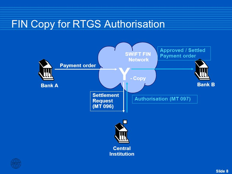 Slide 8 FIN Copy for RTGS Authorisation Payment order Y - Copy Bank A Bank B Central Institution Settlement Request (MT 096) Approved / Settled Paymen