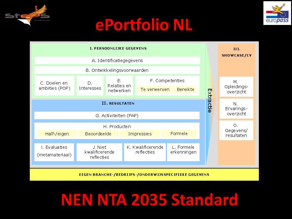 ePortfolio NL NEN NTA 2035 Standard