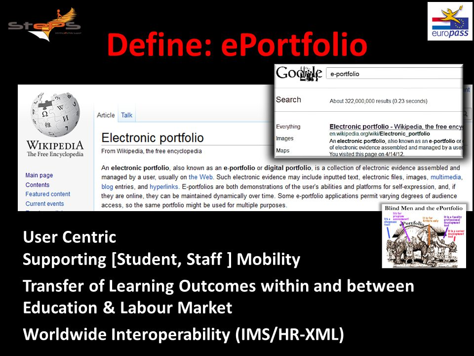 Define: ePortfolio User Centric Supporting [Student, Staff ] Mobility Transfer of Learning Outcomes within and between Education & Labour Market Worldwide Interoperability (IMS/HR-XML)