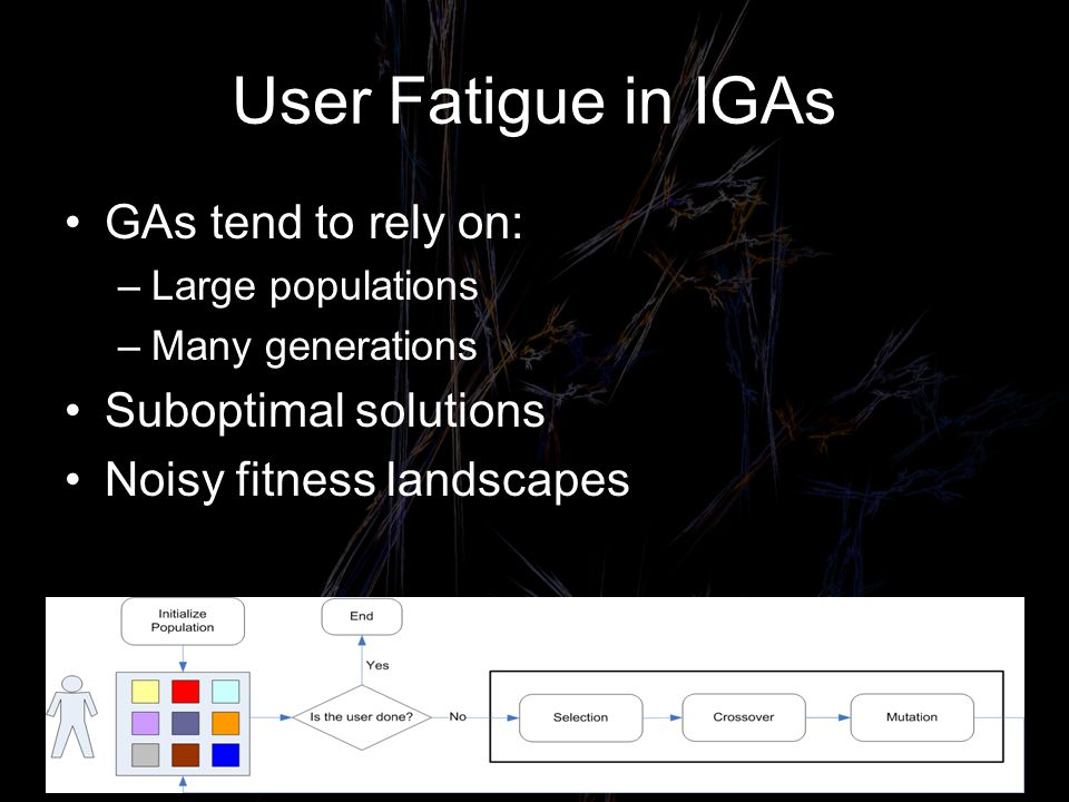 User Fatigue in IGAs GAs tend to rely on: –Large populations –Many generations Suboptimal solutions Noisy fitness landscapes