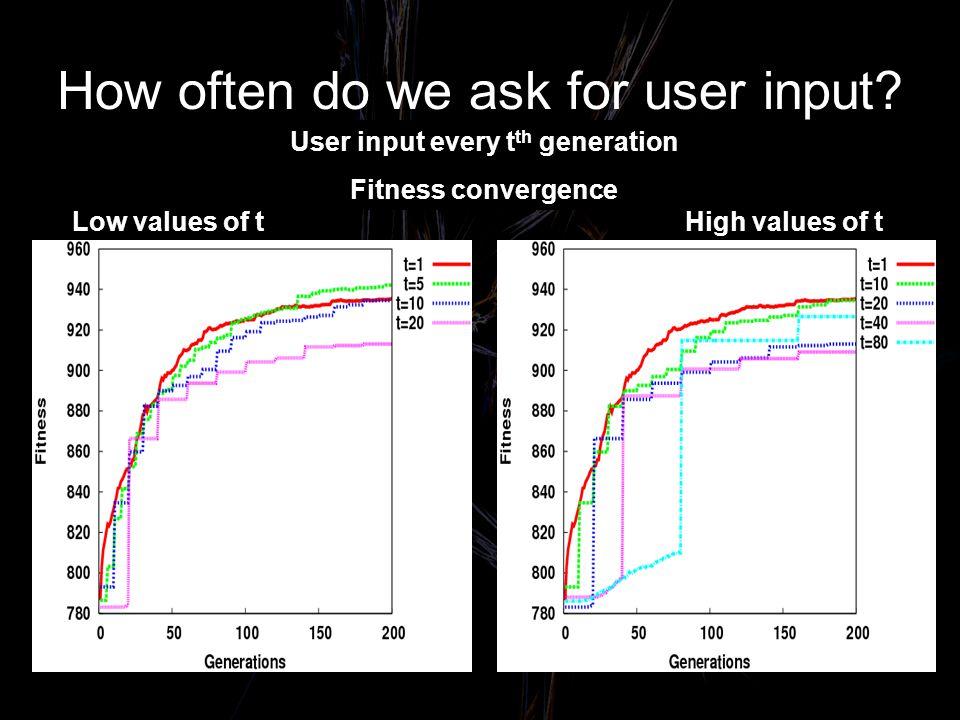 How often do we ask for user input.