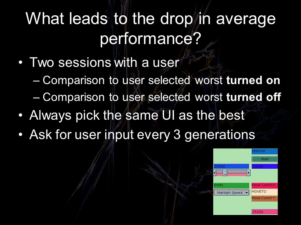 What leads to the drop in average performance.