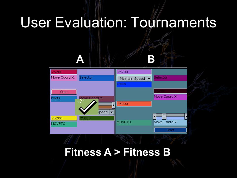 User Evaluation: Tournaments AB Fitness A > Fitness B