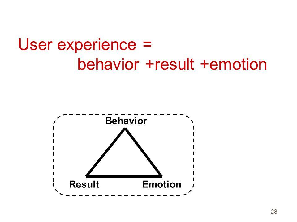 28 User experience = behavior +result +emotion Behavior ResultEmotion