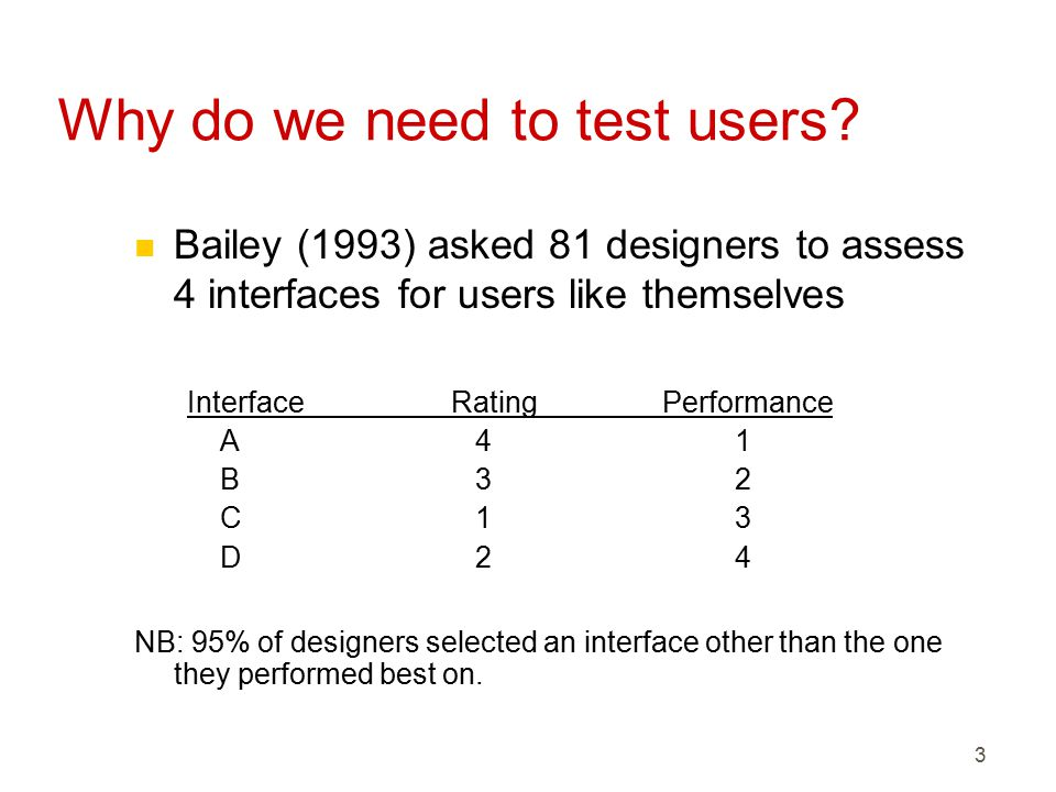 34 Time matters...Error Scores for Regular Users of Software Trial days So design stops being important?