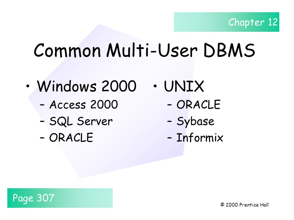 Chapter 12 © 2000 Prentice Hall Common Multi-User DBMS Windows 2000 –Access 2000 –SQL Server –ORACLE UNIX –ORACLE –Sybase –Informix Page 307