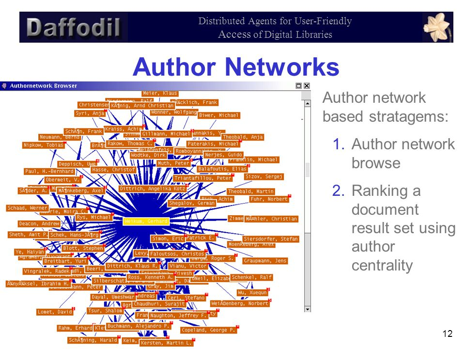 12 Distributed Agents for User-Friendly Access of Digital Libraries Author network based stratagems: 1.Author network browse 2.Ranking a document result set using author centrality Author Networks