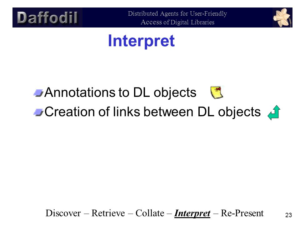 23 Distributed Agents for User-Friendly Access of Digital Libraries Interpret Annotations to DL objects Creation of links between DL objects Discover – Retrieve – Collate – Interpret – Re-Present