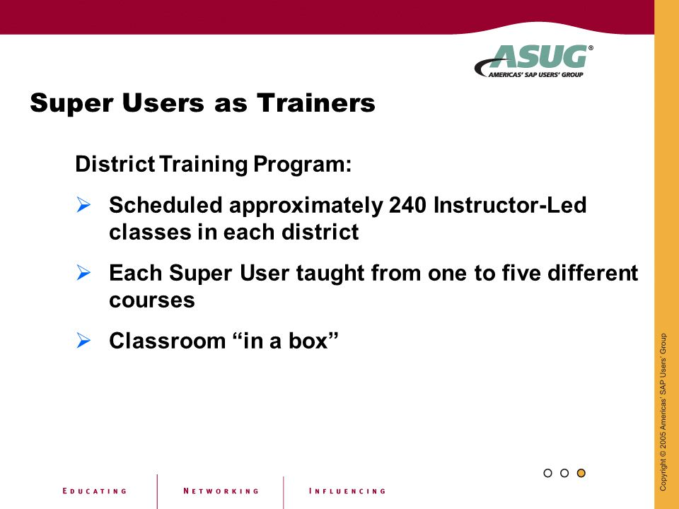 Super Users as Trainers District Training Program:  Scheduled approximately 240 Instructor-Led classes in each district  Each Super User taught from